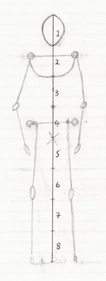 The female body. How to draw a female body, female stick person set up.
